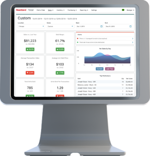 Heartland-POS-Sales_Dashboard